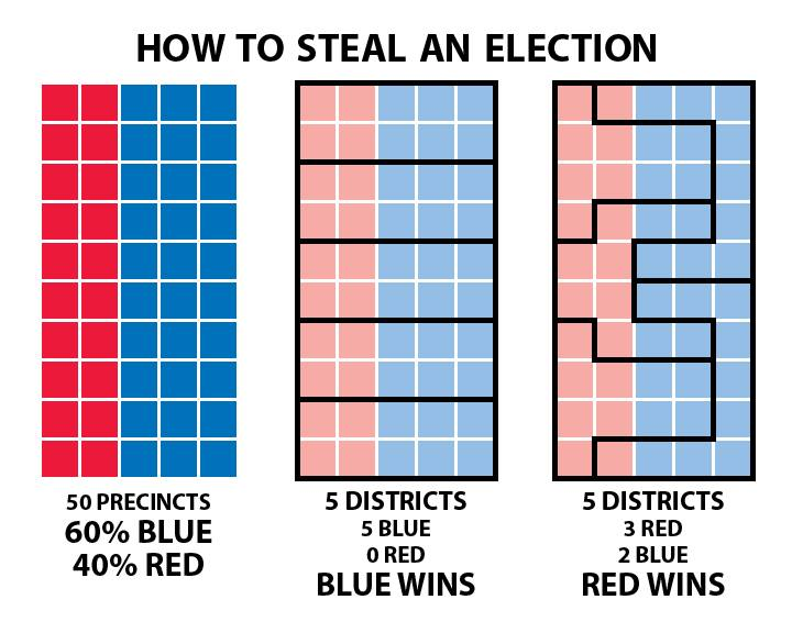 how-to-steel-an-election