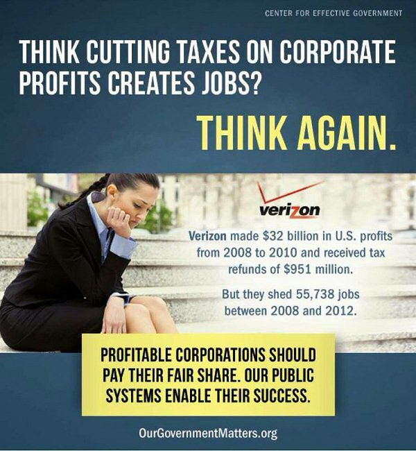 Corporate Tax Cuts Don't Create Jobs