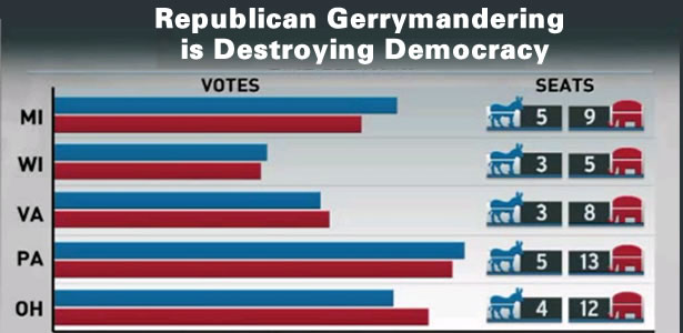 Republican Gerrymandering